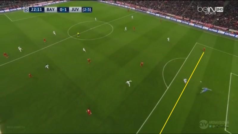 Juventus 3 - ? Bayern