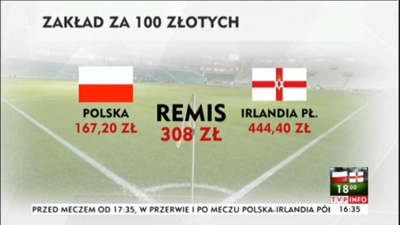 Polska - Irlandia Północna