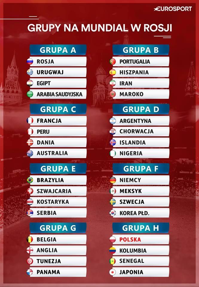 Grupy mundial 2018