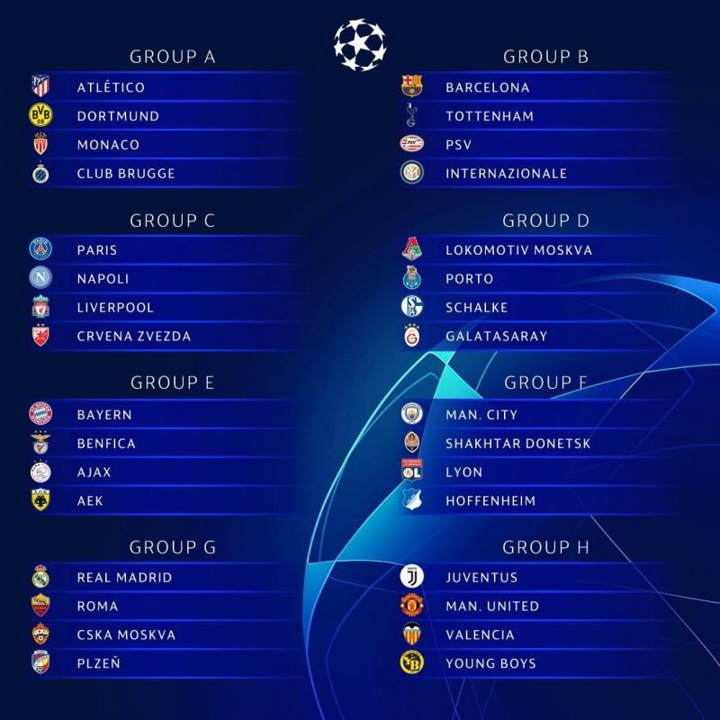 Losowanie Ligi Mistrzow
