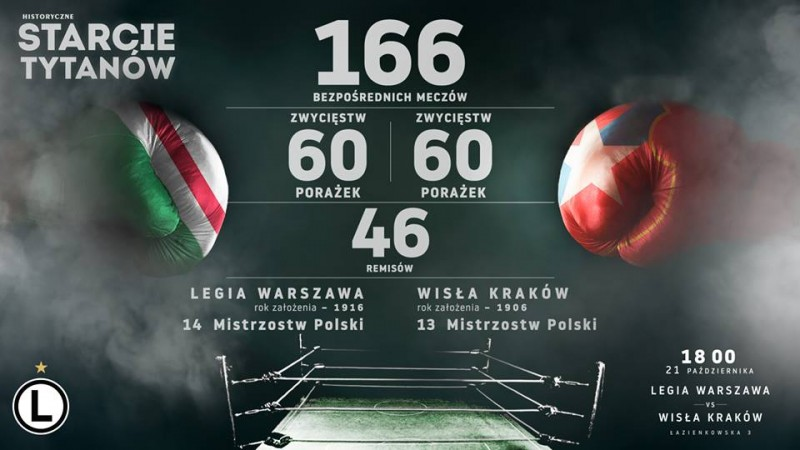 Czas na Polskie el klasiko