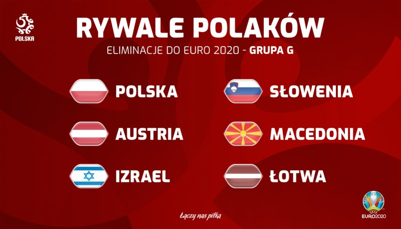 Grupa Polska na eliminacje euro2020