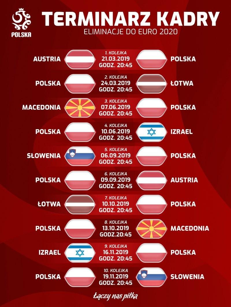 Terminarz repr Polski eliminacje rok 2019